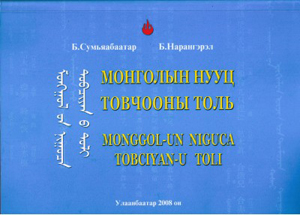 "Indexed Dictionary for the ""The Mongolian Secret History"""